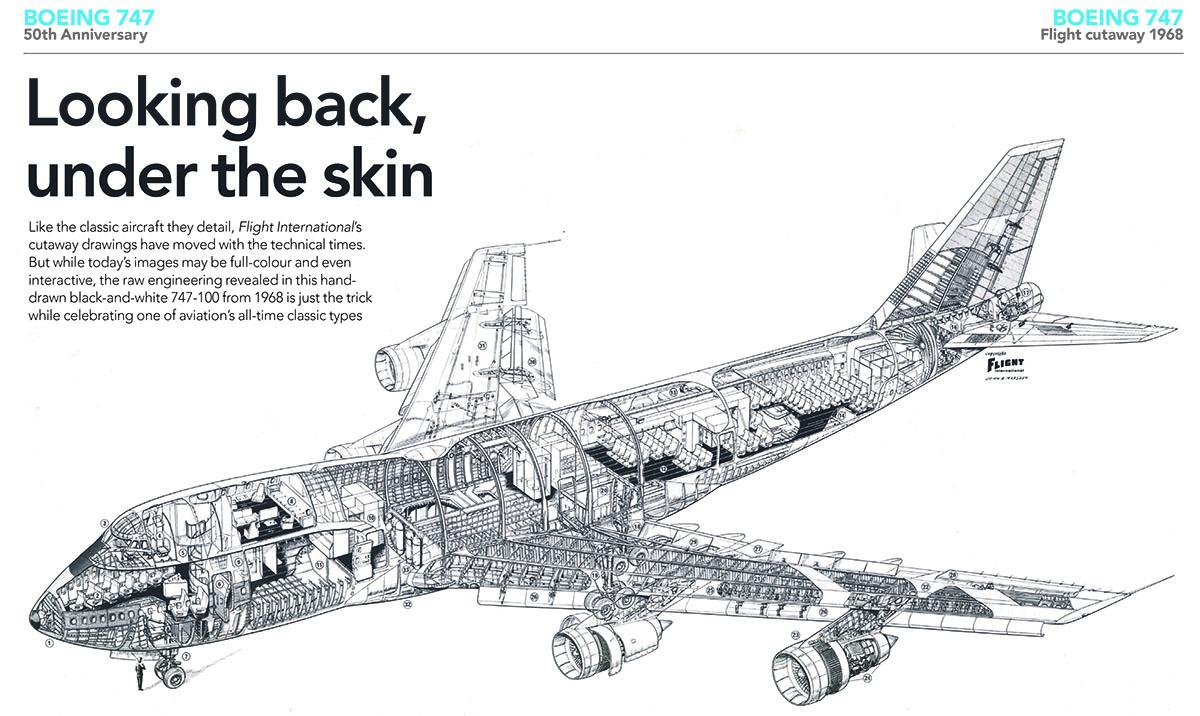 747 spread