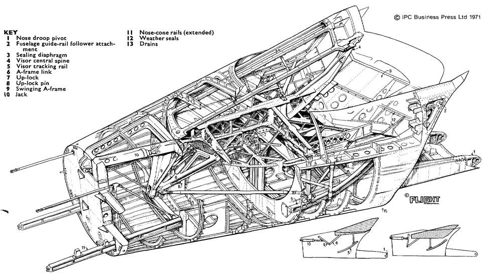 Concorde nose drop diagram