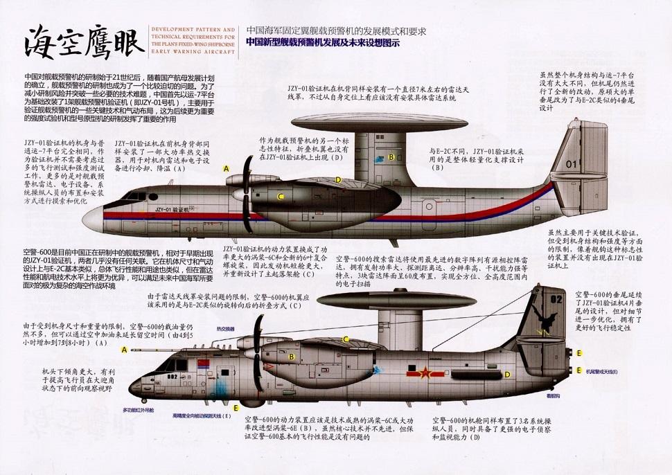 KJ-600