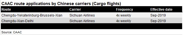 CAAC Cargo Routes June
