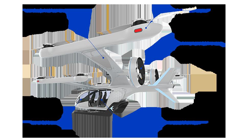 EmbraerX EVOTL