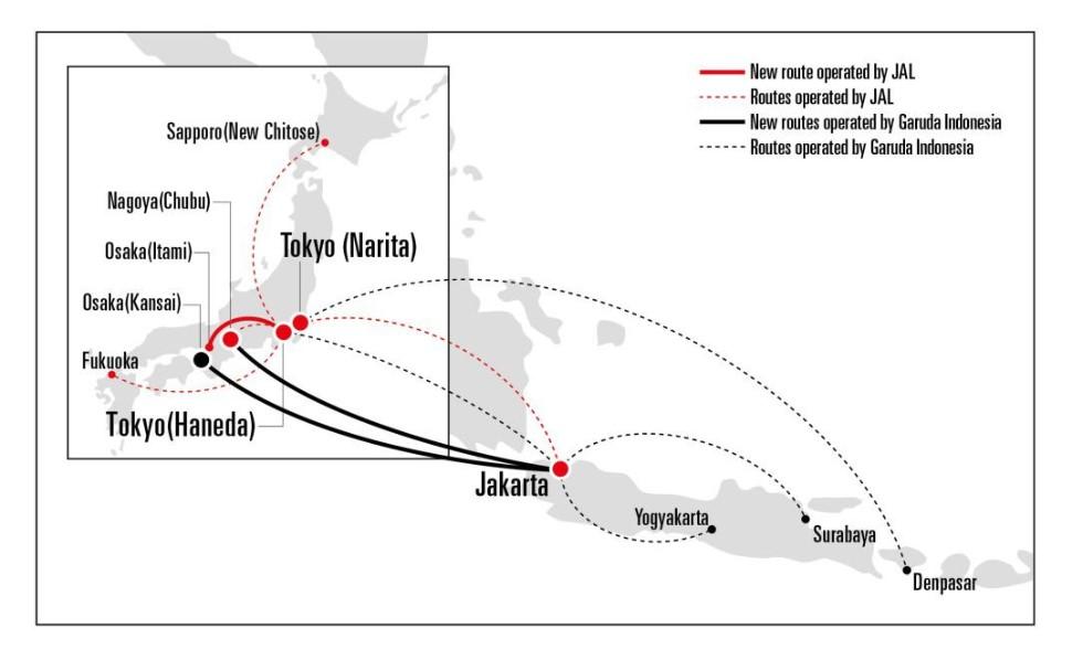 JAL-Garuda codeshare expansion