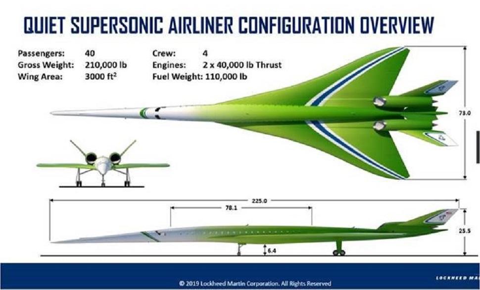 QTSA concept Lockheed Martin