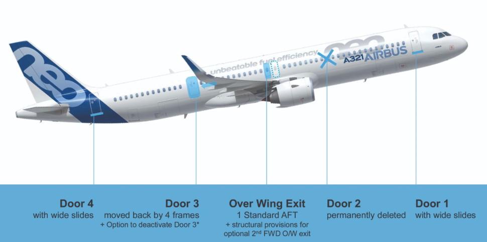 A321ACF-door-config